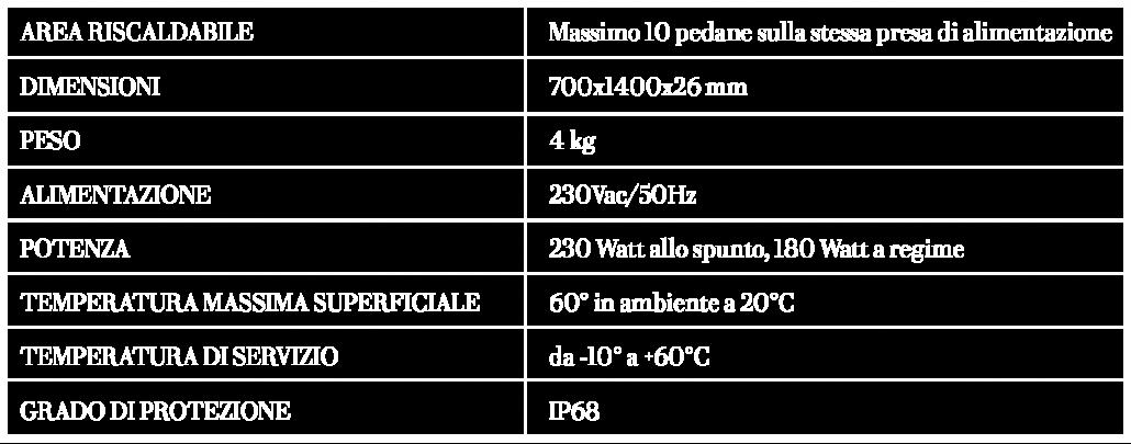 scheda tecnica pedana riscaldante Amatherm